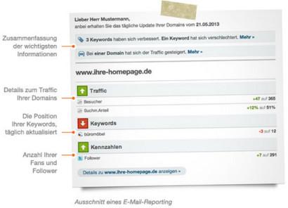 E-Mail-Report mit täglicher Keywordabfrage