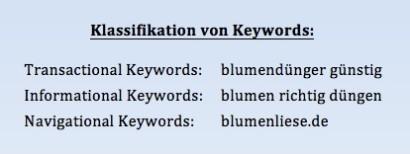 KlassifikationvonKeywordsBild