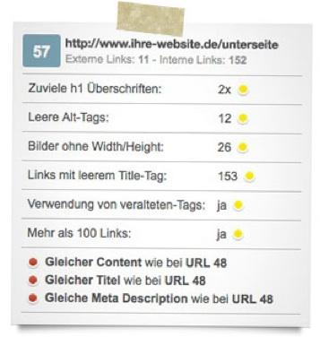 Duplicate Content auf Website sehen