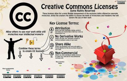 creativecommonslizenz