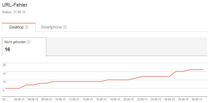 google-webmaster-tools-url.fehler