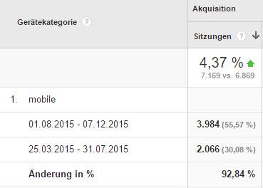 mobile-berichte-google-analytics-zeitraum